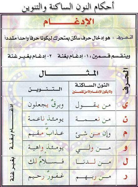 أحكام التجويد مصورة كامله Muslim Book Quran Book Learn Quran
