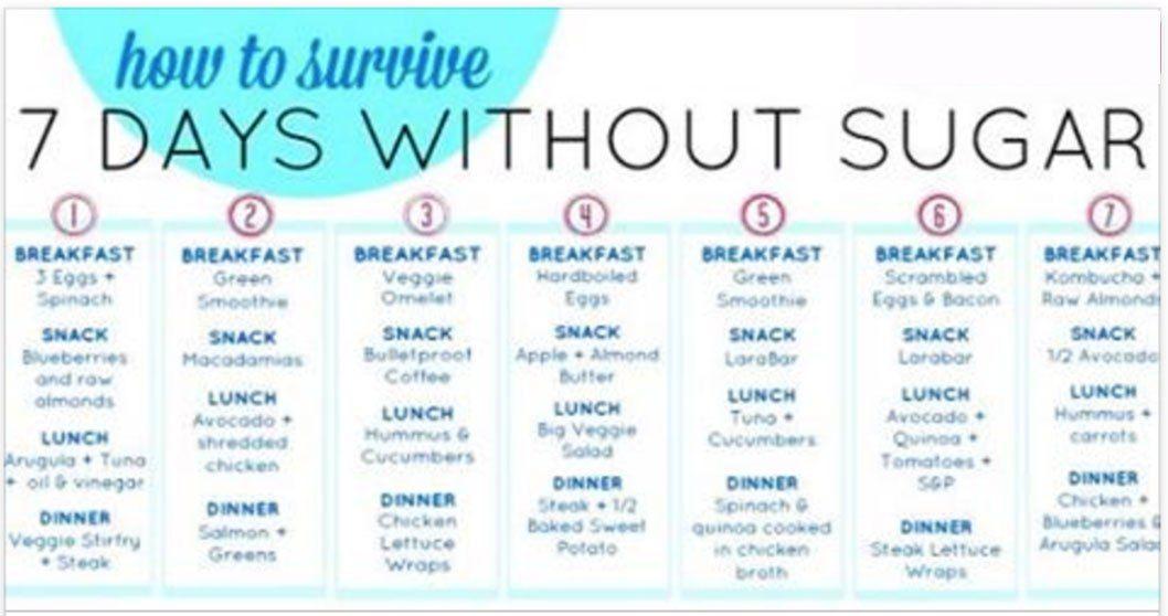 7Day Sugar Detox Menu Plan and Lose 30 lbs Sugar detox diet