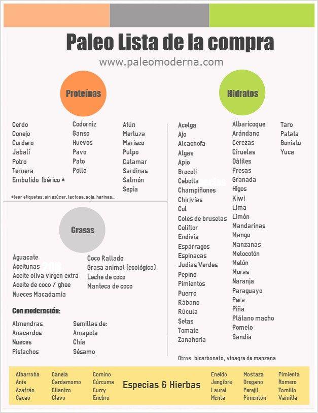 Podemos comer granada en la dieta cetosis