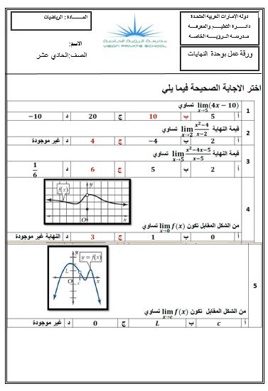 الرياضيات المتكاملة ورقة عمل النهايات للصف الحادي عشر مع الإجابات Chart Diagram