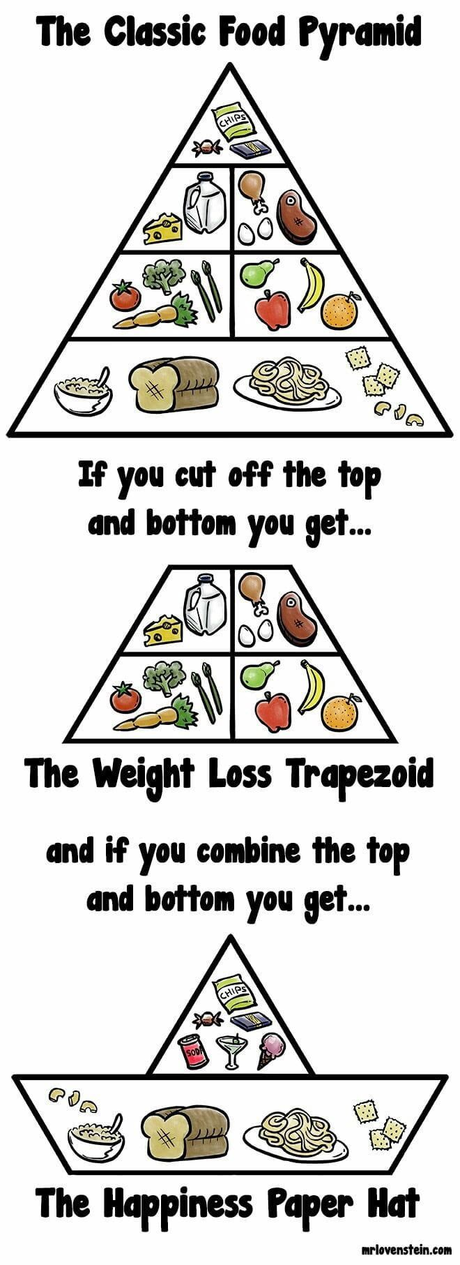 The Pyramid Scheme Laughing So Hard Funny Pictures Funny Images