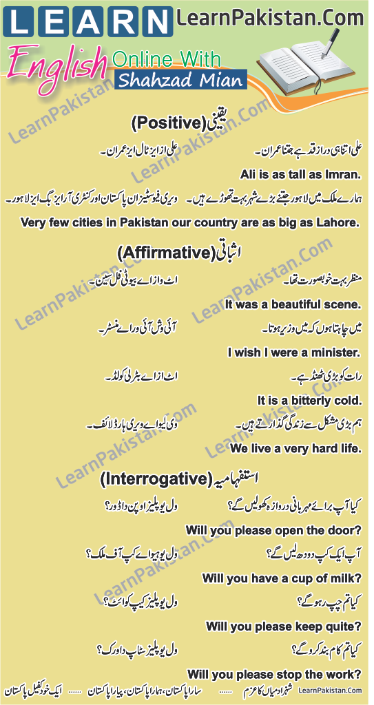 Easy Way to Learn English Online Basic english sentences