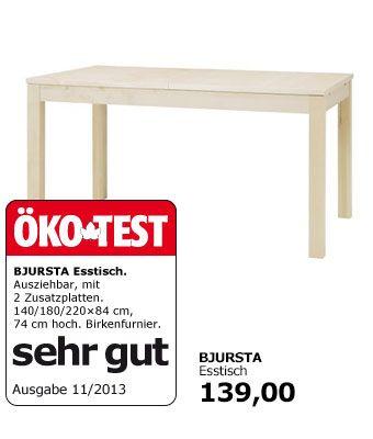 Produktsicherheit Fur Ein Sicheres Zuhause Ikea Esstisch Zuhause