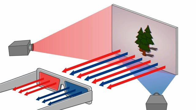 Refraction of light — Science Learning Hub