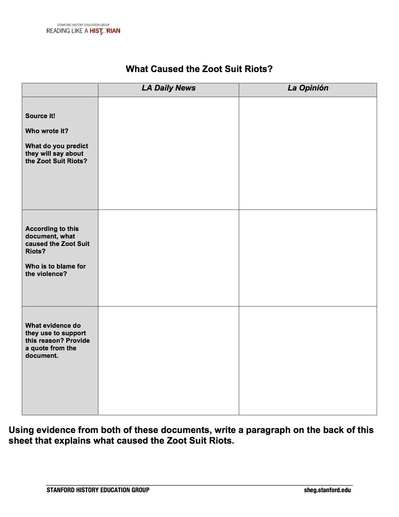 Reading Like A Historian Worksheet Answers
