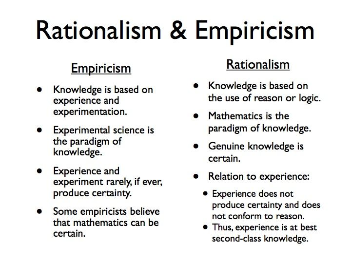 """empiricists vs rationalists It goes back to the classic conflict of rationalism vs empiricism """"rationalism""""  sounds good — who doesn't want to be rational but the idea."""