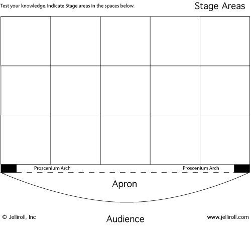 image result for proscenium stage diagram blank theatre 101 rh pinterest com au Stage Directions Diagram Worksheet Parts of a Stage Diagram