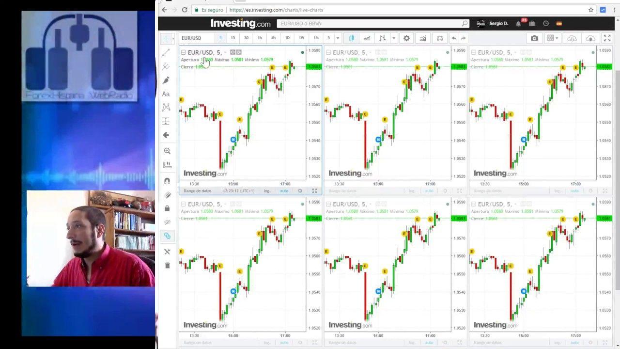 Alternativa De No Pago Para Multiples Graficos En Trading View