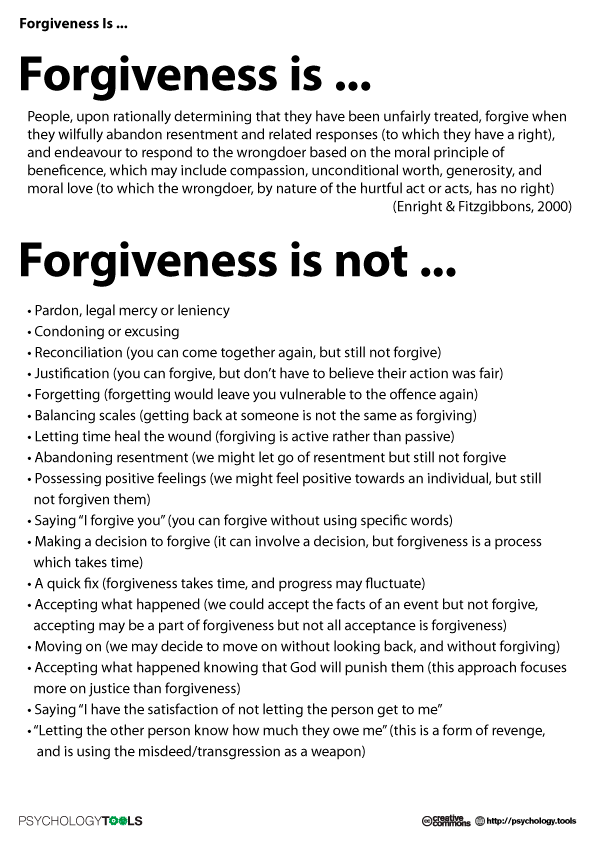 Printable Worksheets resentments worksheets : Forgiveness Is | Psychology Tools | therapy | Pinterest ...