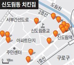 """[빈곤의 블랙홀, 자영업 720만명] 서울 신도림中 5분거리 이내 치킨집 10여곳… """"인건비도 안나와"""""""