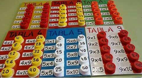 Tablas Numéricas Con Tapas Aprender Las Tablas De Multiplicar Tablas De Multiplicar Tablas De Multiplicar Juegos