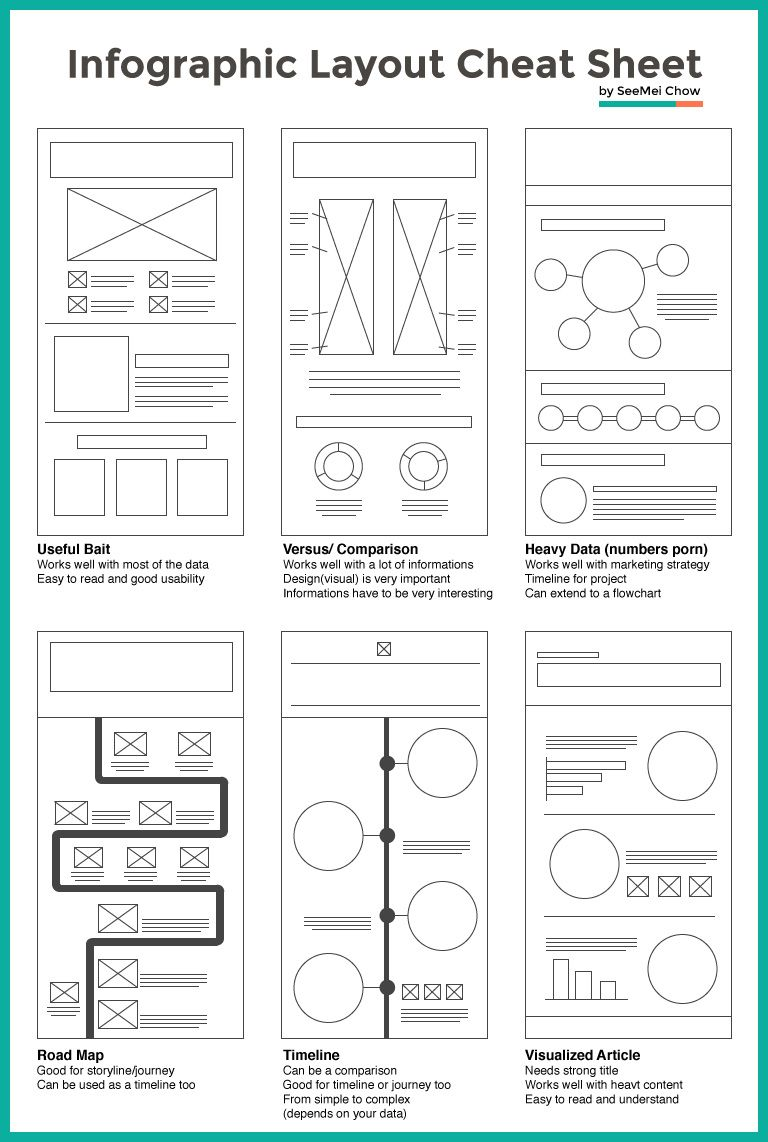 Layout cheat sheet for infographics visual arrangement tips layout cheat sheet for infographics visual arrangement tips good designhow geenschuldenfo Choice Image