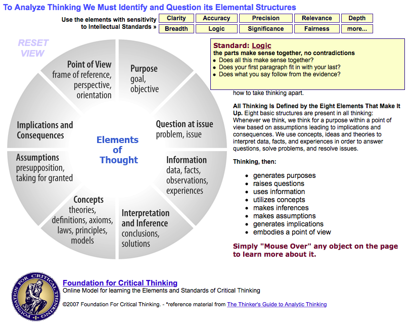 Make it Visible  A Framework to Infuse Critical Thinking Across