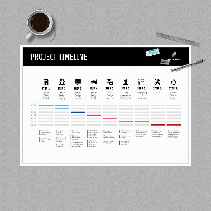 30+ Project Plan Templates & Examples to Align Your Team