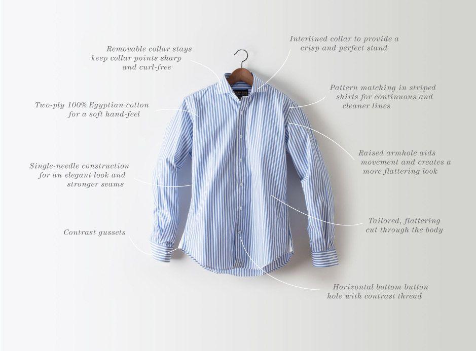 Anatomy of a Hugh and Crye Dress Shirt | Ooh the men folk | Pinterest