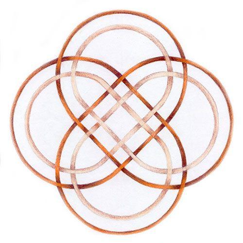 Keltisch Levenswiel Dubbel 2008 Mandala Celtic Tattoos