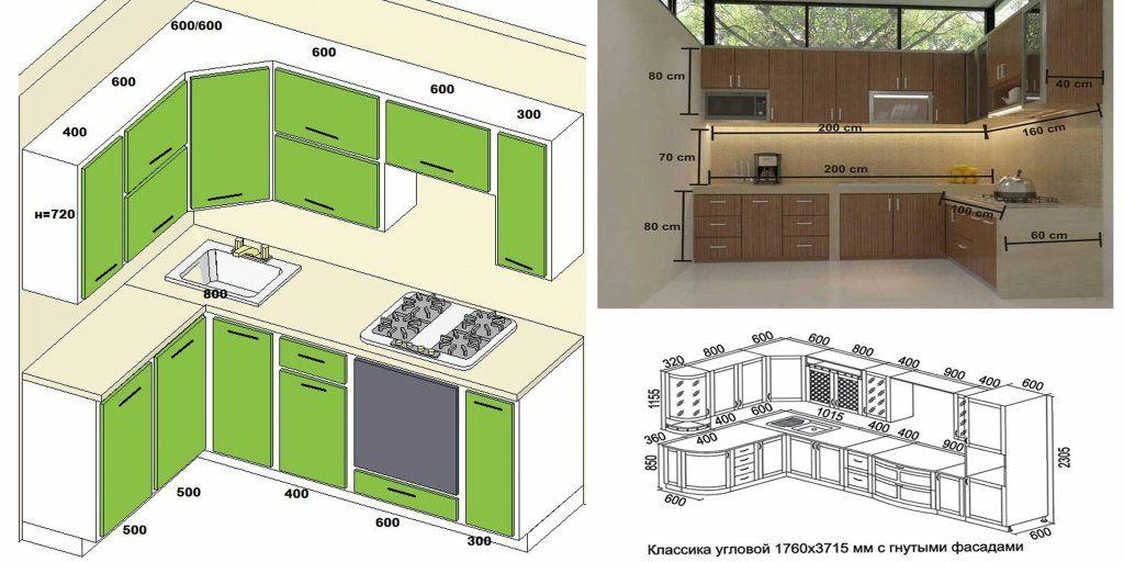 Standard Kitchen Dimensions And Layout Engineering Discoveries Kitchen Layout Plans Kitchen Design Plans Kitchen Furniture Design