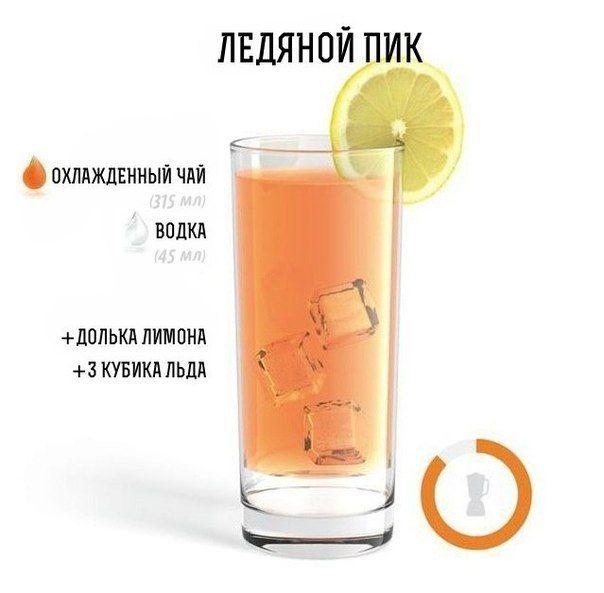 Рецепты алкогольных коктейлей с фотографиями