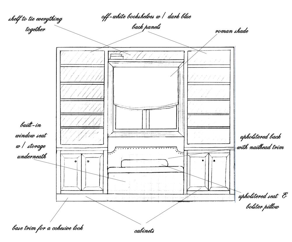 I Like This Built Ins Schematic The Window Seat Would Work Over A Radiator