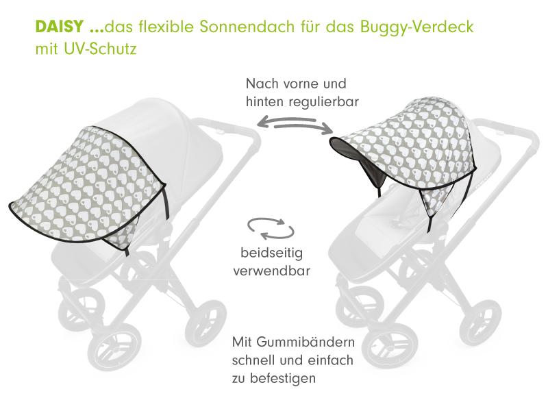 Baby Kind Sonnenschutz UV-SCHUTZ 50+ Buggy SCHIRM Kinderwagen SONNENSCHIRM
