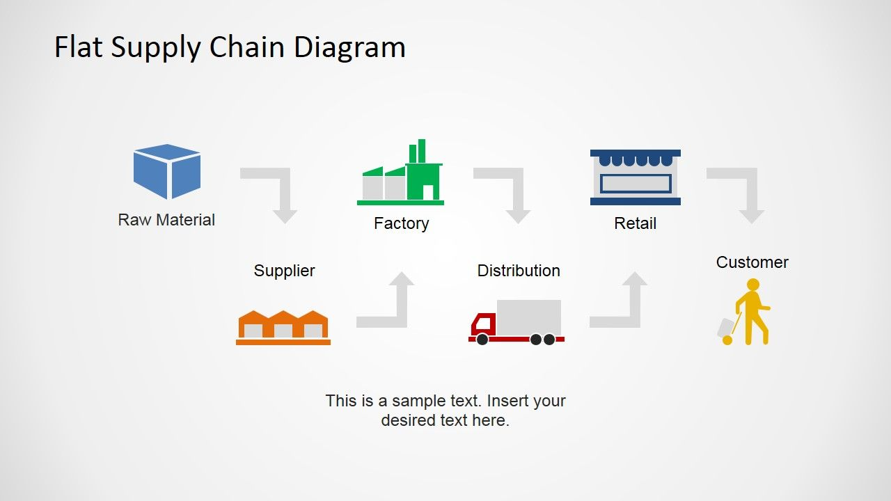 Right Angle Flat Supply Chain Diagram Supply Chain Infographic Chain Management Supply Chain