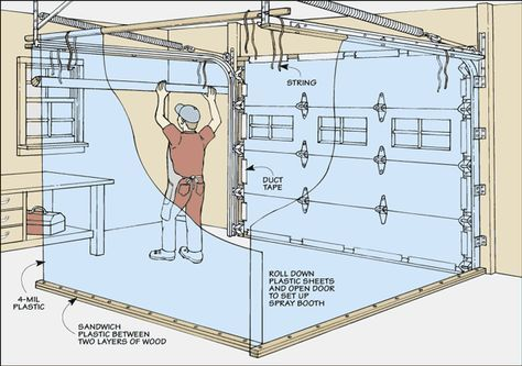 Five-Minute Spray Booth Diagram - A Closer Look | Home ...