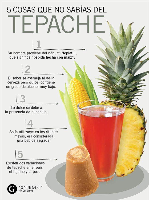 Qué Es El Tepache Alimentos Y Bebidas Recetas Bebidas Saludables Comida Tipica De Mexico