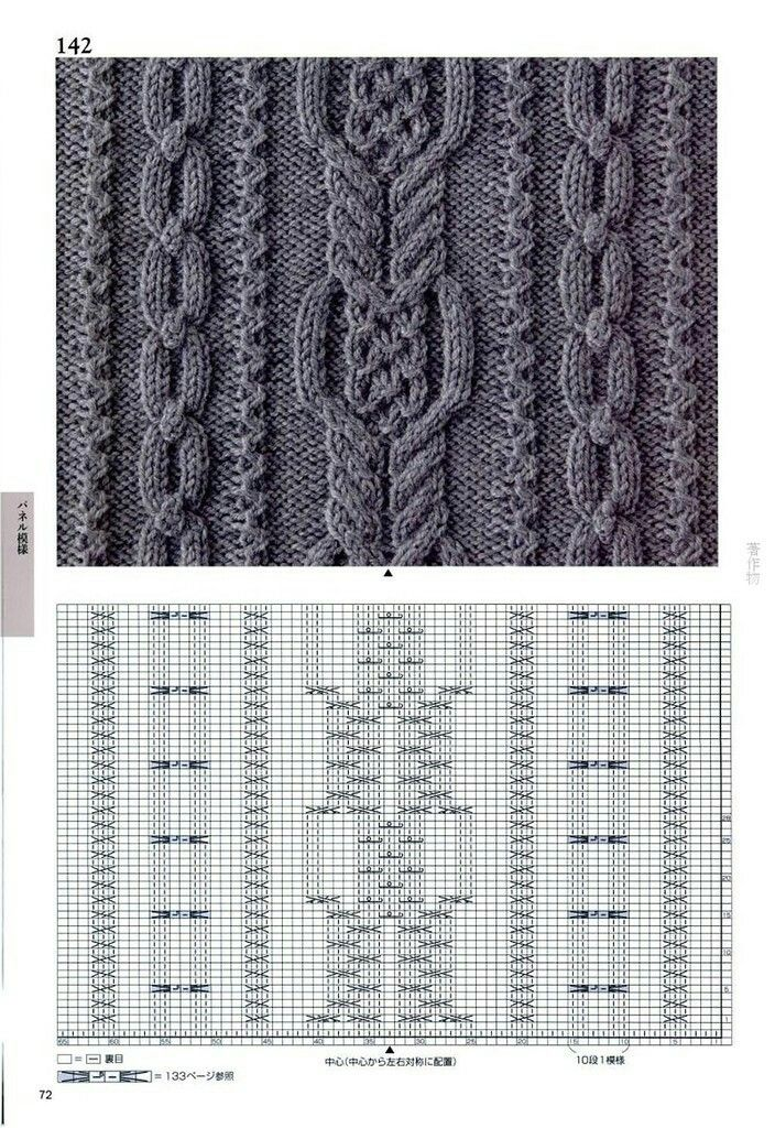 Pin by Zamzamia on спицы | Pinterest | Knitting patterns, Patterns ...