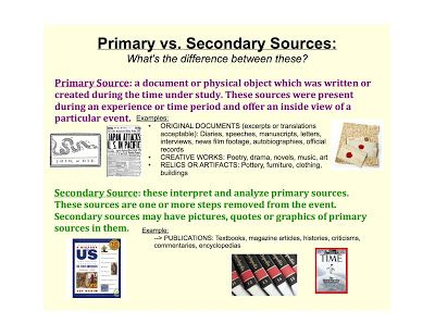 Mrs Mooney\u0027s Teaching World Primary vs Secondary Source Museum