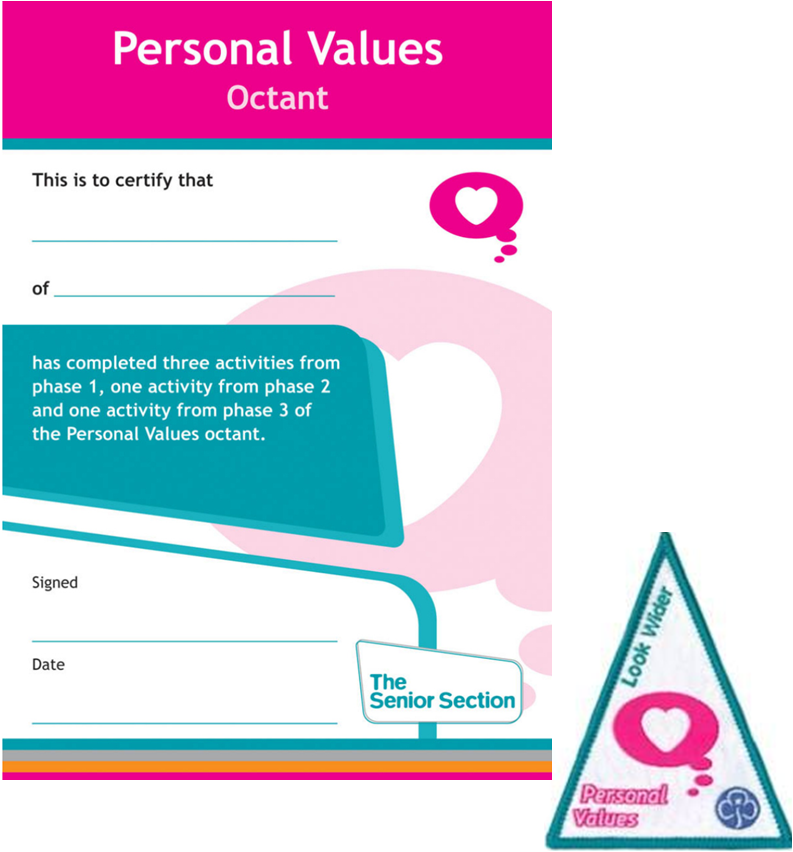 Complete the Personal Values Octant - July 2015