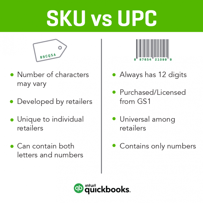Upc Codes And Skus Mastering Inventory Management Quickbooks