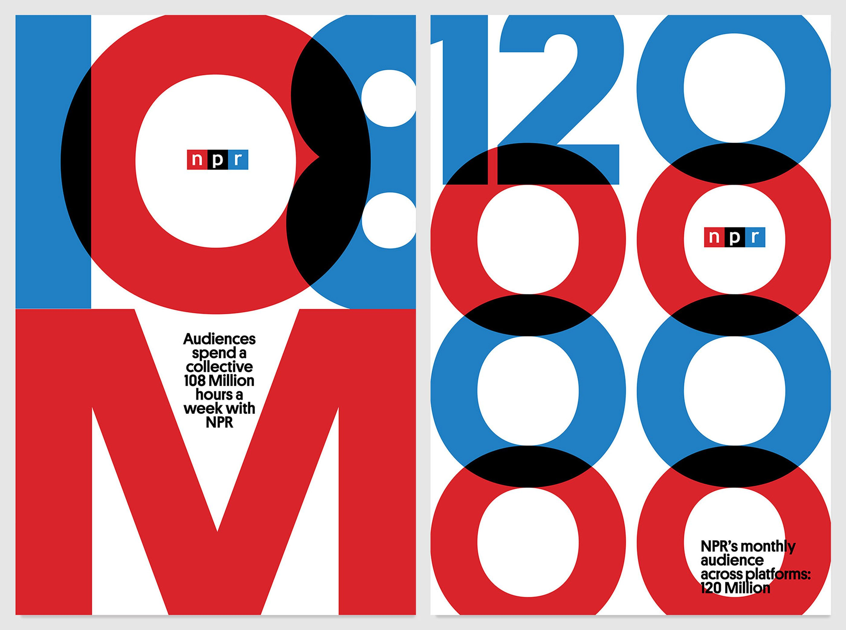 Npr Infographic By Juan Carlos Pagan In 2020 Communication Art Graphic Design Posters Poster