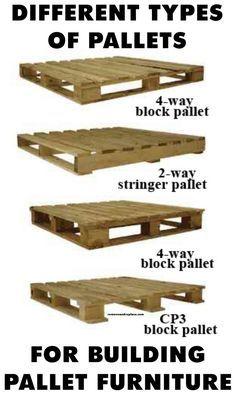 Different Types Of Pallets For Building Pallet Furniture Pallet