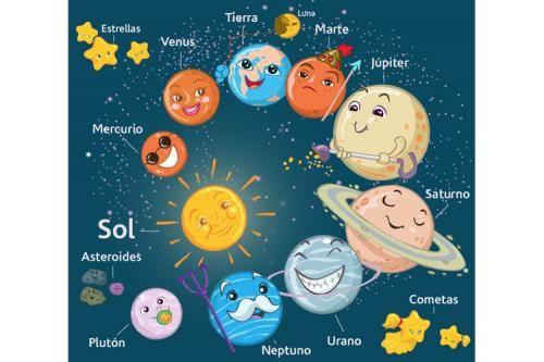 Sistema Solar Infantil Impresiones Impresionarte Sistema Solar Sistema Solar Para Ninos Proyectos De Sistemas Solares