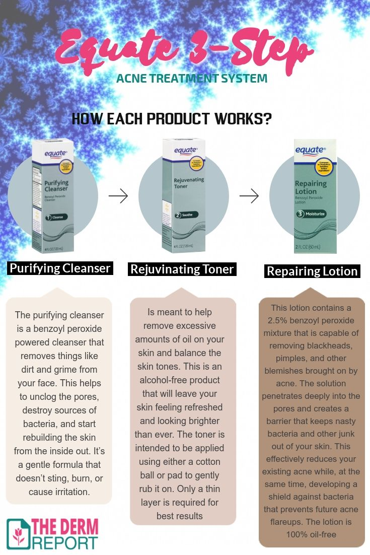 Equate 3Step Acne System Review Inexpensive But Does It