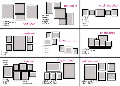 Helpful templates for hanging multiple pictures on a wall and with a shelf. Love this visual, before holes!