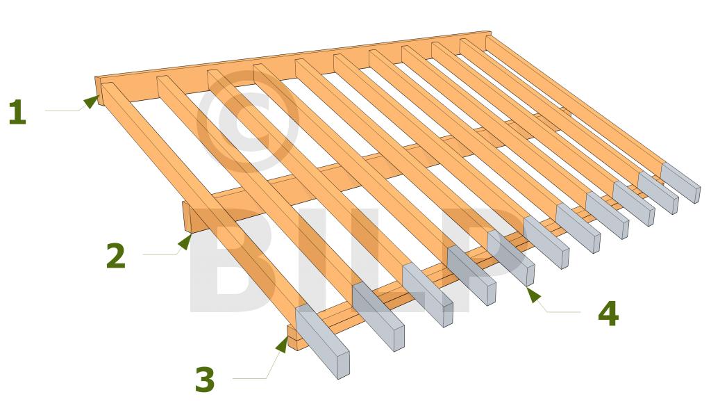 Anatomie d 39 une charpente de toiture monopente les guides for Charpente bois une pente