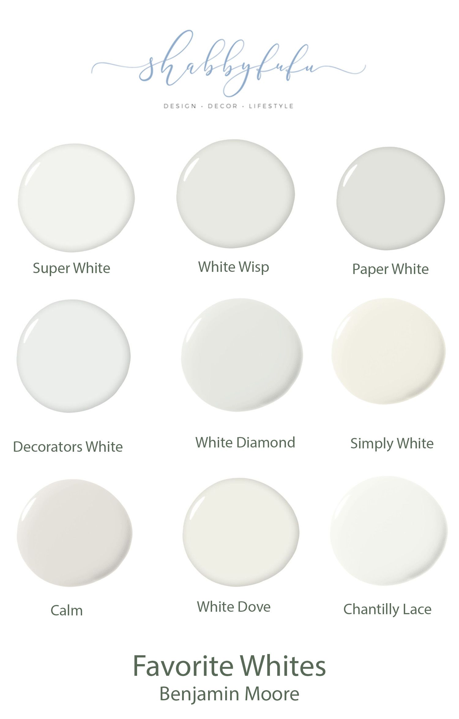 Neutral Paint Shades White Chart Shabbyfufu Charts Colors For Home