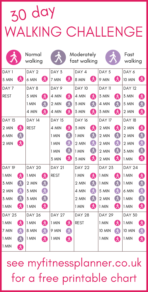 30 day walking challenge - improve your fitness every day