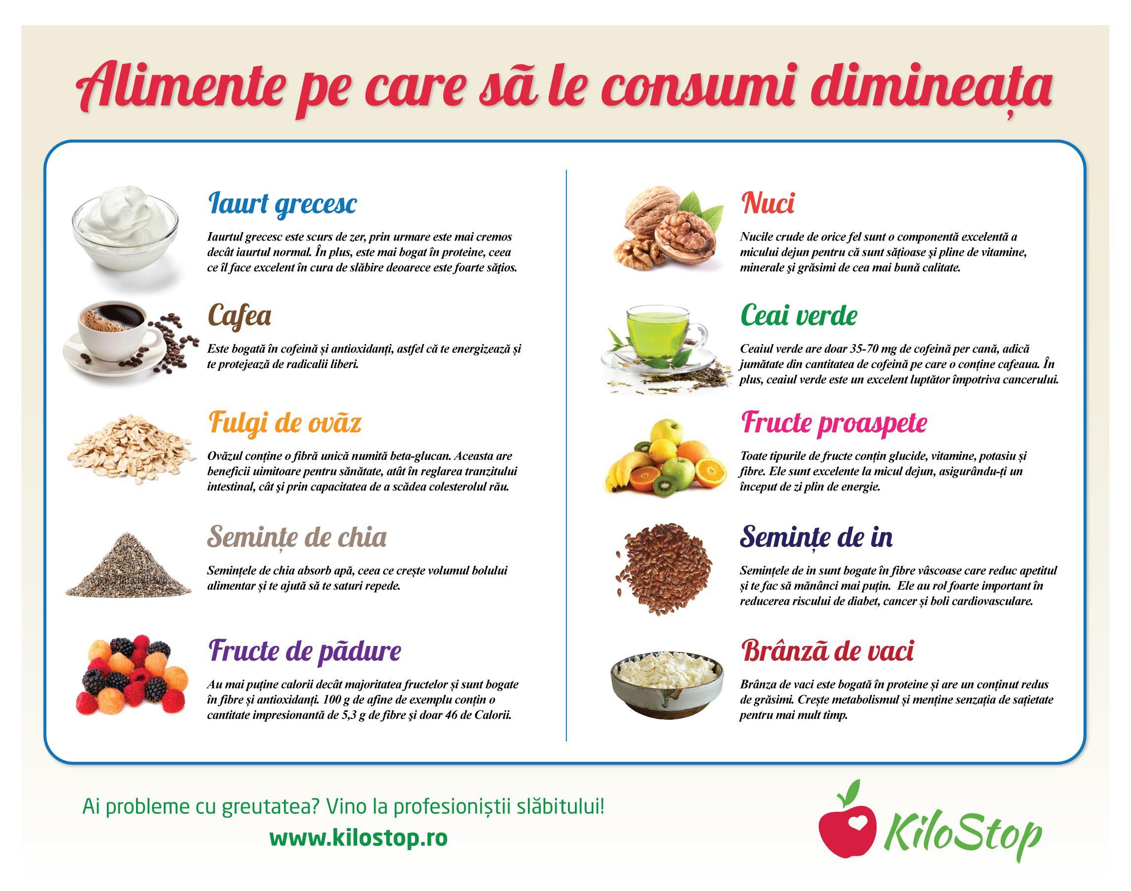 Ce mănânci la micul dejun ca să slăbești. Iată ce alimente te ajută