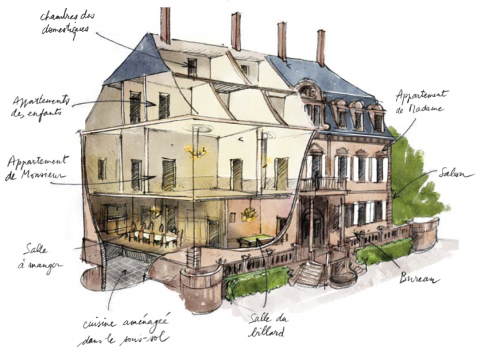 Maison de ma tre illustration histoire de l 39 art de l for Plan maison de maitre