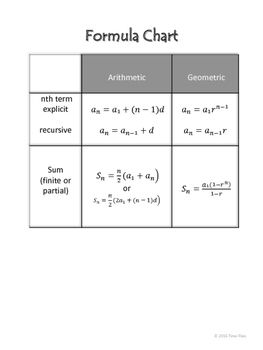 Sequences and Series Formula Chart | 11 | Sequences, series