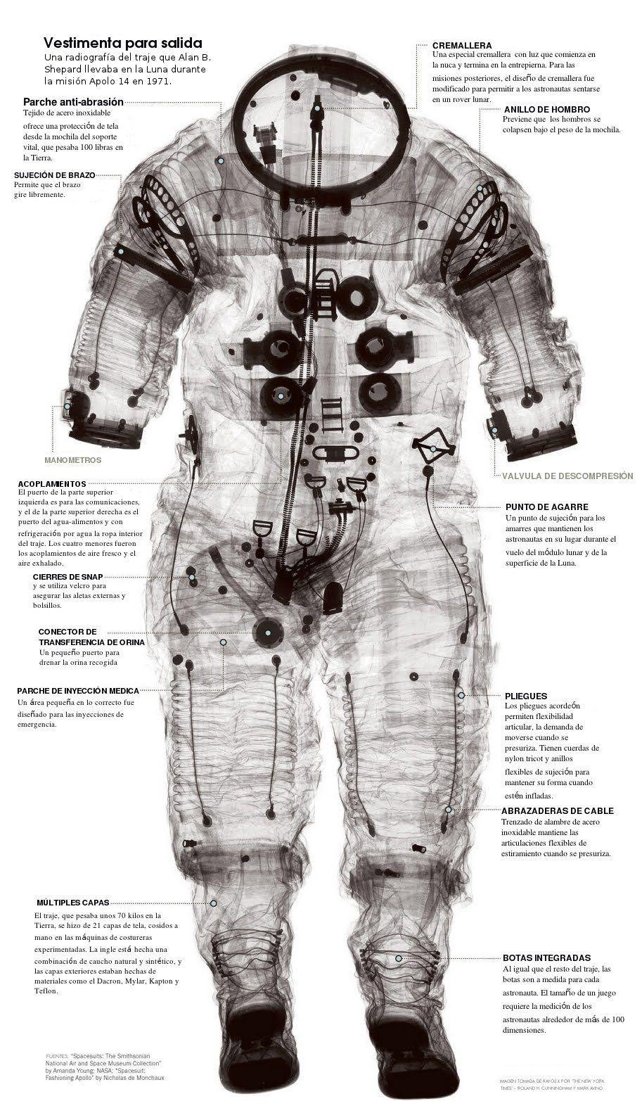 El traje espacial de los astronautas mas allá de la técnica ...