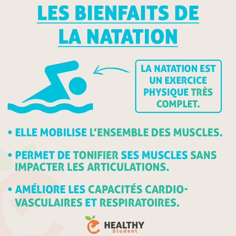 4753ee4faf Les bienfaits de la natation Les Bienfaits Du Sport, Corps Musclé, Mode De  Vie