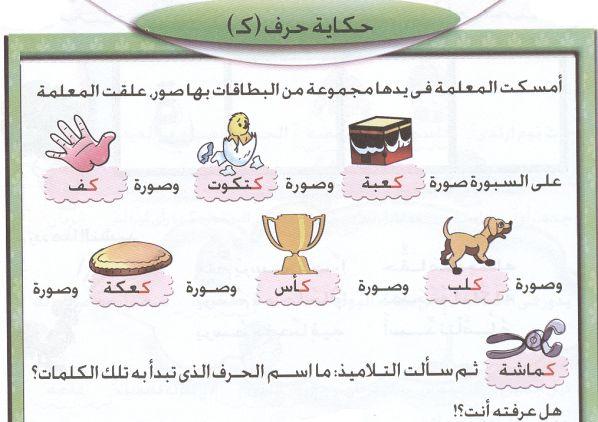 قصص الحروف Alphabet Preschool Arabic Kids Learn Arabic Alphabet