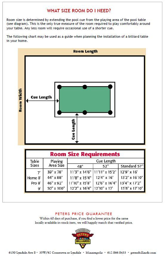 Tip 4 How much room do I need for a pool table  Ideal