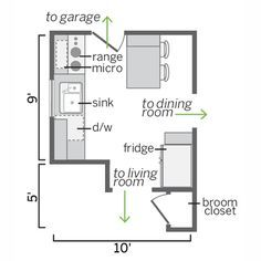 Kitchen Floor Plans For Small Kitchens Google Search Kitchen