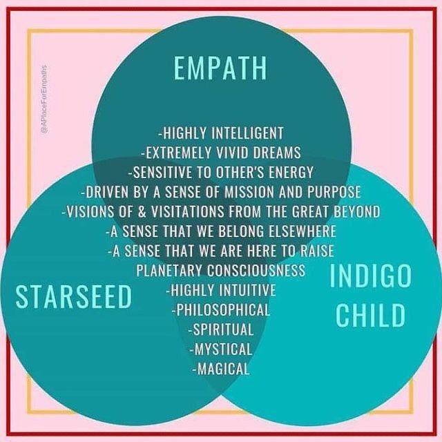 Empatul – Exploratorul spiritual