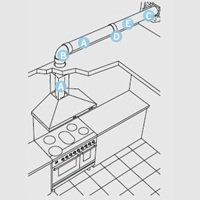 6 Important Points To Consider Before Ducting Out Your Cooker Hood Kitchen Hoods Kitchen Exhaust Kitchen Installation