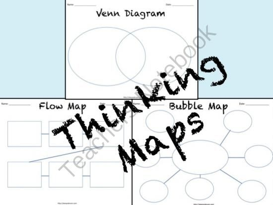 Thinking Maps From Always A Lesson On Teachersnotebook 3